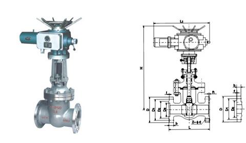 电动闸阀z941h,硬密封蝶阀;; 电动闸阀 z94;; 电动不锈钢闸结构说明